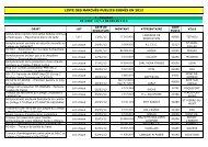 Liste des marchés passés en 2012 - Conseil général des Landes