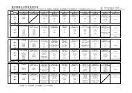 プログラム(PDF) - 高分子学会