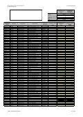Vergütungskategorie 2007 - Stadtwerke Ebermannstadt - Page 2
