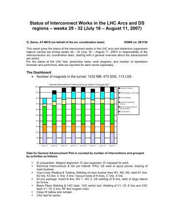 Weeks 29 - 32 (July 16 - August 11, 2007)