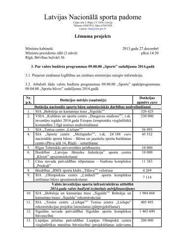 3_budzets-2014