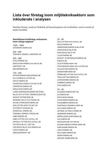 Lista över de 1 571 företag som inkluderats i analysen - Vinnova