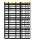 Cenova lista Replica 2008 - Page 4