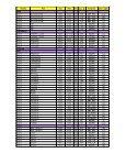 Cenova lista Replica 2008 - Page 6