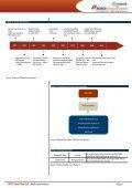 Amara Raja Batteries (AMARAJ) - ICICI Direct - Page 3