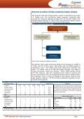 Amara Raja Batteries (AMARAJ) - ICICI Direct - Page 4