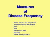Measures of Disease Frequency - The INCLEN Trust