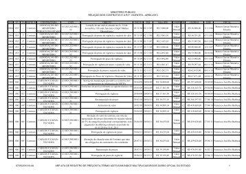 ministério público relação dos contratos e arp vigentes - abril/2013 ...