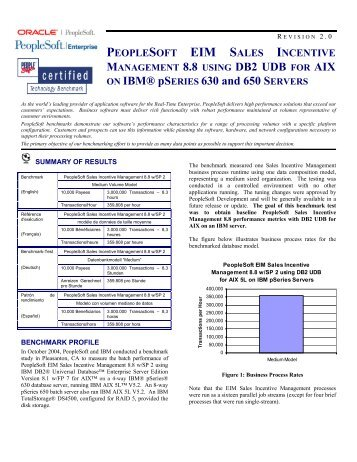 PEOPLESOFT EIM SALES INCENTIVE MANAGEMENT 8.8 ... - Oracle