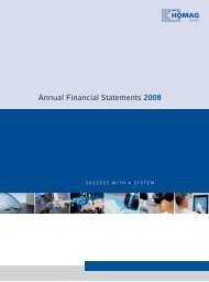 Annual Report 2008 - HOMAG Group
