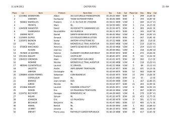 Les résultats du parcours de 23 km (format pdf - Etoile Sportive de ...