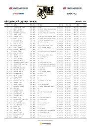 VÝSLEDKOVÁ LISTINA - 60 Km - Bobr Bike Team