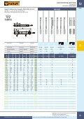 Katalog 2007 rozdział 3 - Page 7