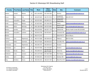 BF staff master list revised 6-25-12 - Mississippi State Department of ...