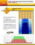 Kegal BURBON Street Oil Pattern - Page 5