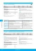 HRNA interference (RNAi) - Page 6