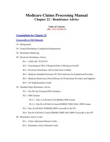 Medicare Claims Processing Manual, chapter 22 - Centers for ...
