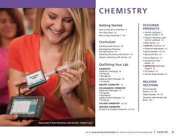 CHEMISTRY - MRC