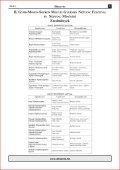 A 2008/1. sz. hírlevél letöltése PDF formátumban - Bartók Béla ... - Page 5