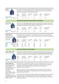 voiteluaineluettelossa - Page 6