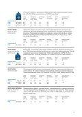 voiteluaineluettelossa - Page 7