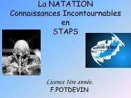 La NATATION Connaissances Incontournables en STAPS