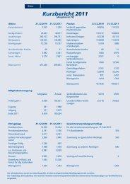 Kurzbericht 2011 - Raiffeisenbank Kürten-Odenthal eG