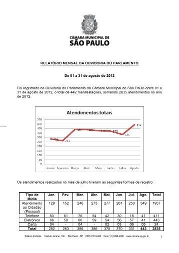 """1 RELATÃ""""RIO MENSAL DA OUVIDORIA DO PARLAMENTO De 01 ..."""