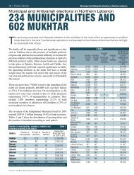 234 MUNICIPALITIES AND 602 MUKHTAR - Localiban