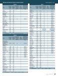 234 MUNICIPALITIES AND 602 MUKHTAR - Localiban - Page 4