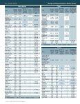 234 MUNICIPALITIES AND 602 MUKHTAR - Localiban - Page 5