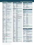 234 MUNICIPALITIES AND 602 MUKHTAR - Localiban - Page 7