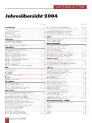 Jahresübersicht 2004