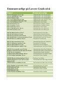 Forelesningskatalog for 2. studieår, Bachelor - Page 2