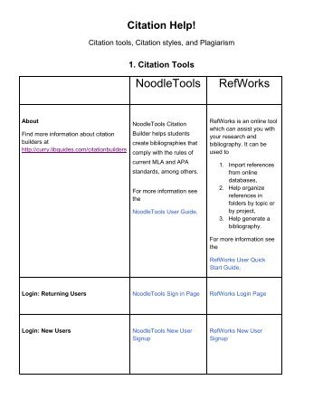 Citation Help - Curry College