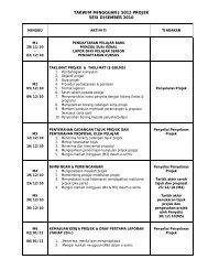 TAKWIM MINGGUAN - Politeknik Kota Bharu