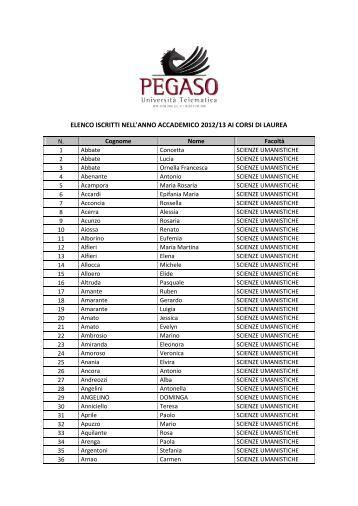 elenco iscritti nell'anno accademico 2012/13 ai corsi di laurea