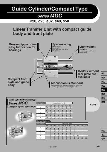 Series MGC - SMC ETech