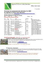 Aktiviteter i Agenda 21 Center Indre Nørrebro Marts 2006