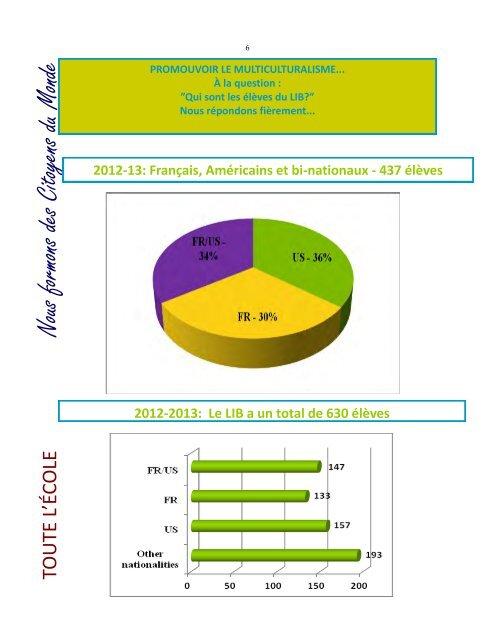Octobre 2012 Points importants - International School of Boston