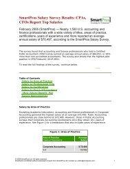 SmartPros Salary Survey Results: CPAs, CFOs Report Top Salaries