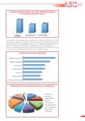 cap. 4 - Associazione Italiana Celiachia - Page 5