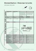 Klemmprüfspitzen / Clamp-type test probe - AlHof - Seite 2