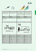 Klemmprüfspitzen / Clamp-type test probe - AlHof - Seite 3