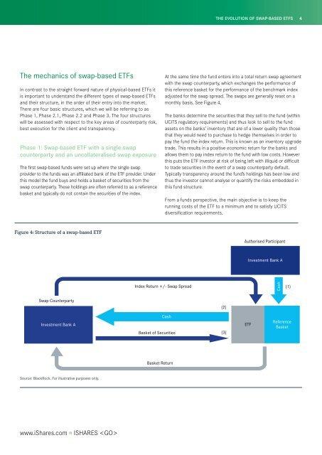 Evolution of Swap Based ETFs_SNUGLIFAD_0810_EN