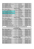 Raumati Long Course Records 21 Jan 2013 - Raumati Swimming ... - Page 4