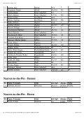Birdie Business League 2012 - Page 6