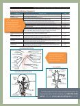 Detailed Instruction for Appropriate ICD-10-PCS Coding 2012 - Page 5