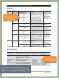 Detailed Instruction for Appropriate ICD-10-PCS Coding 2012 - Page 6