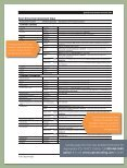 Detailed Instruction for Appropriate ICD-10-PCS Coding 2012 - Page 7